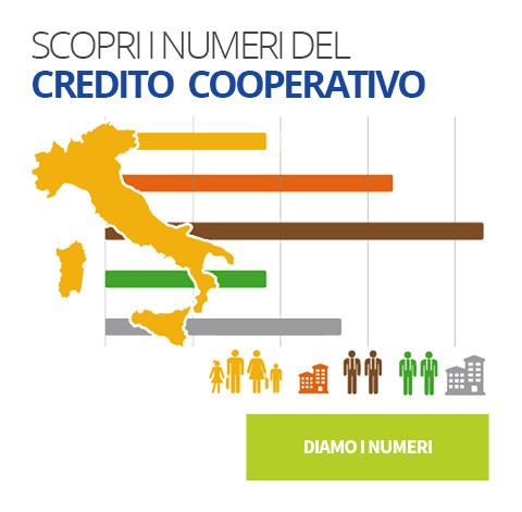 Scopri i numeri del Credito Cooperativo