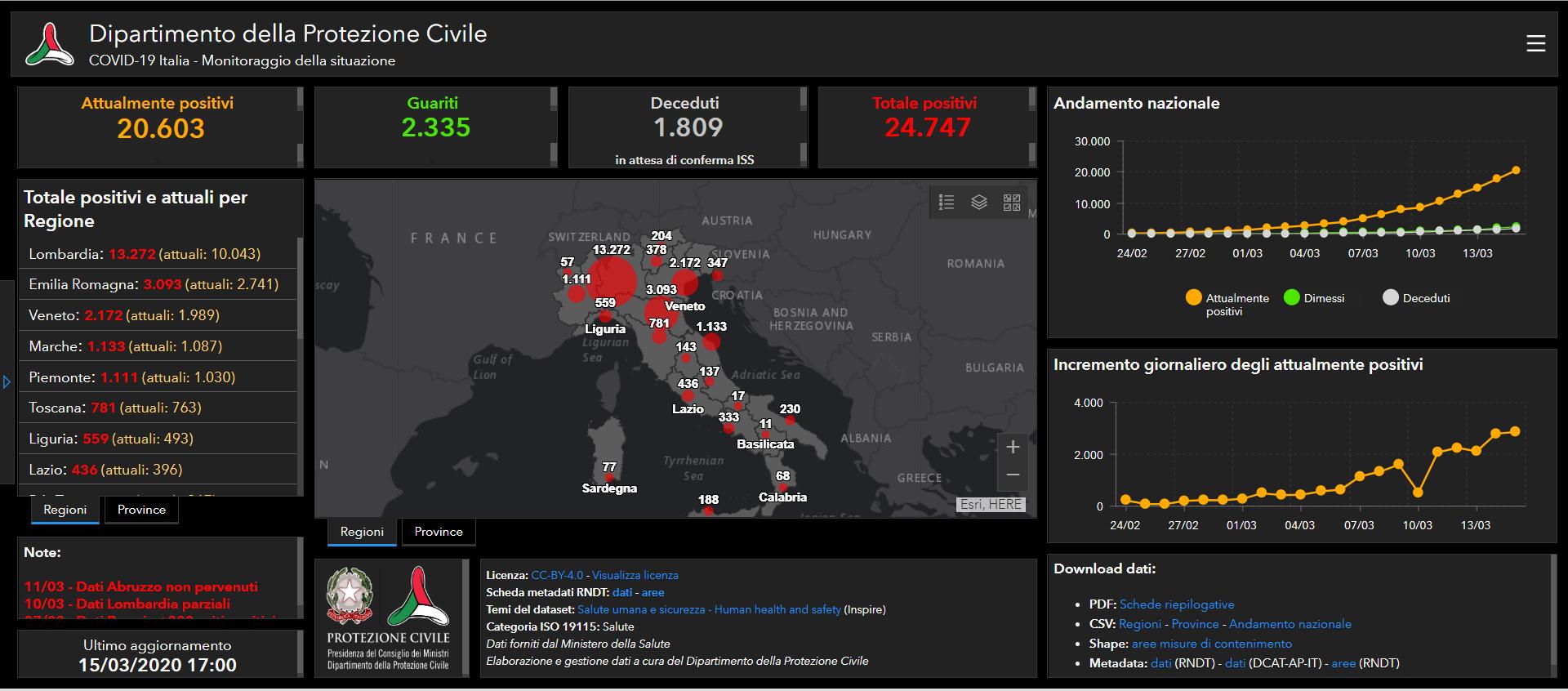 COVID-19 - Monitoraggio situazione