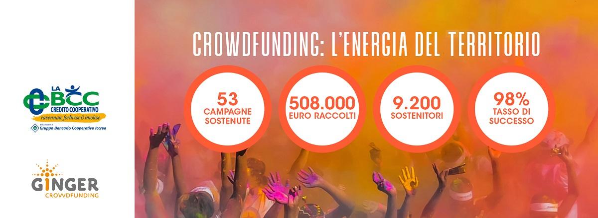la bcc crowdfunding dati al 21 09 2020