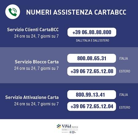 numeri assistenza cartabcc