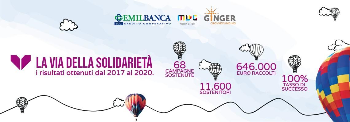 Sintesi risultati crowdfunding 2017-2020